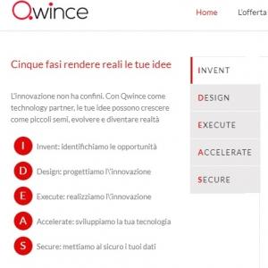 Startup Qwince Idea